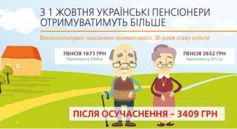 Уряд забезпечить виплати підвищених пенсій вже в жовтні