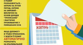 В Україні розпочався процес розрахунку розміру «зимової » субсидії