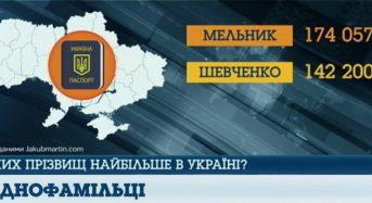 Стало відоме найпоширеніше прізвище в Україні