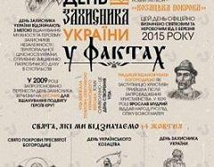 День захисника України у фактах