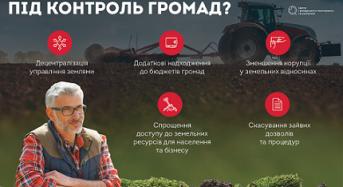 Земельна реформа: децентралізація та диджиталізація