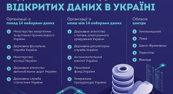 Як відриті дані покращують життя українців