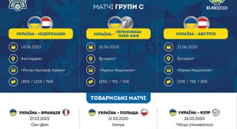 Євро-2020: пам'ятка вболівальника