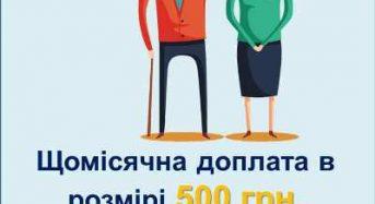 Перерахунок пенсій пенсіонерам, яким виповнилось 80 і більше років