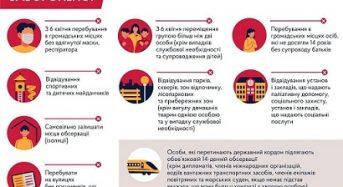 Уряд посилює обмеження задля безпеки українців