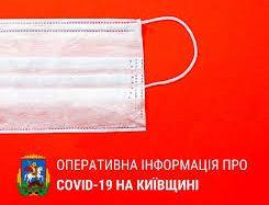 За добу на Київщині на коронавірус захворіло 10 медиків
