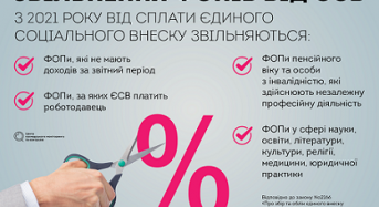 Мінус податки. Які ФОПи не платитимуть ЄСВ?