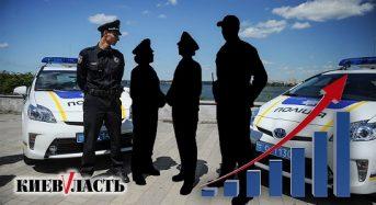 Поліції Київщини не вистачає кадрів