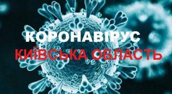 Інформація про поширення COVID-19 в Київській області станом на 14 липня