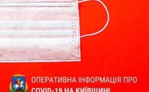 За добу на коронавірус захворіла рекордна кількість мешканців Київщини