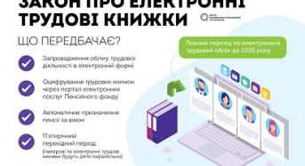 Що слід знати про електронні трудові книжки?