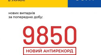 За минулу добу в Україні зафіксовано 9850 нових випадків коронавірусної хвороби COVID-19 (з них дітей – 369, медпрацівників – 514)