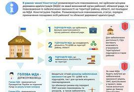 Законопроект про місцеві державні адміністрації №4298 – текст + інфографіка