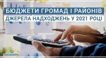 Податкова база громад і районів для підготовки бюджетів 2021 року – орієнтир від фінансових експертів