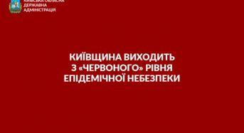 """Київщина виходить із """"червоного"""" рівня епідемічної небезпеки"""