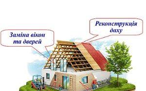 У Київській області діє програма підтримки індивідуального житлового будівництва на селі «Власний дім»