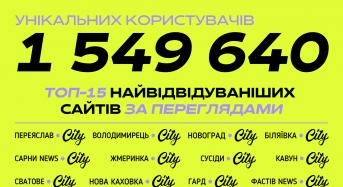 """Переяслав.City – найпопулярніший сайт серед локальних медіа мережі """"The City"""""""