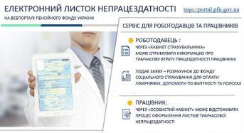 Електронний лікарняний на вебпорталі Пенсійного фонду. Що зміниться для роботодавців та працівників