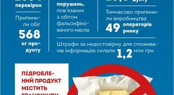 Небезпека трансжирів в раціоні українців